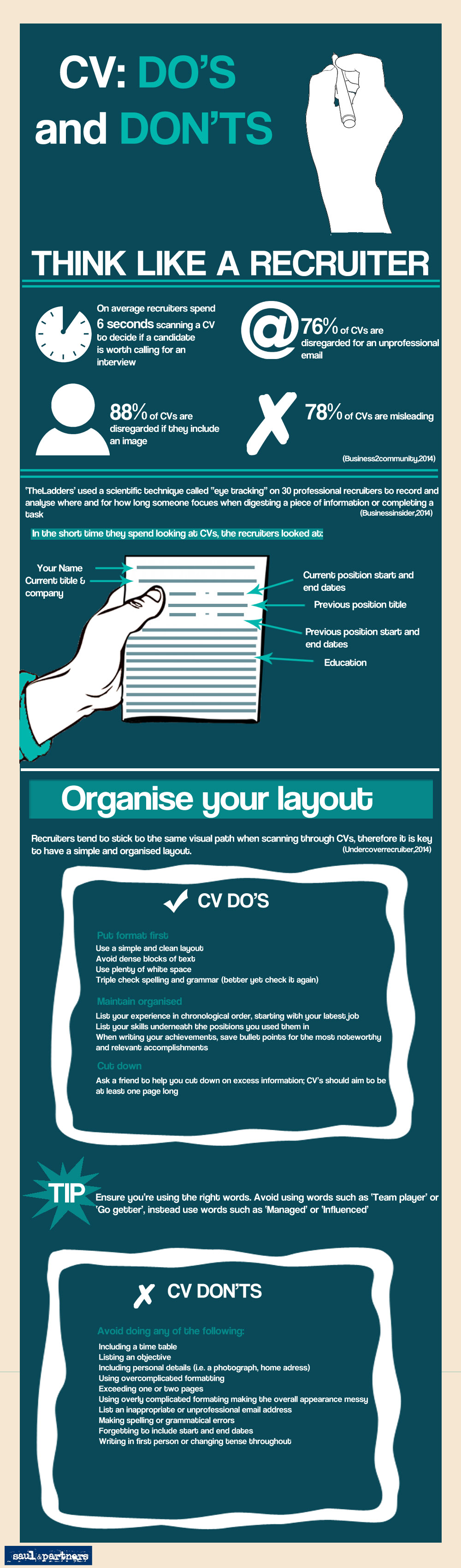 cv do u0026 39 s and don u0026 39 ts  infographic