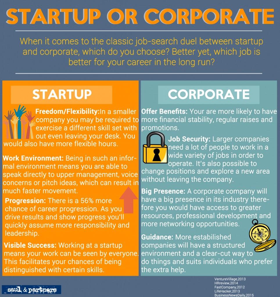 StartupvsCorporate